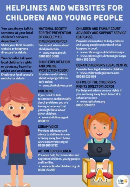 Helplines & Websites for Children & Young People